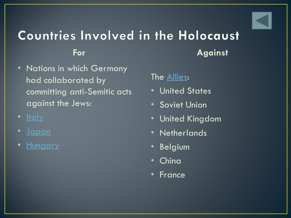 Countries Involved in the Holocaust