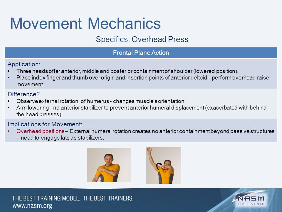 Specifics: Overhead Press
