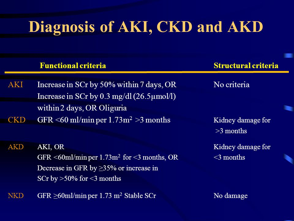 Diagnosis of AKI, CKD and AKD