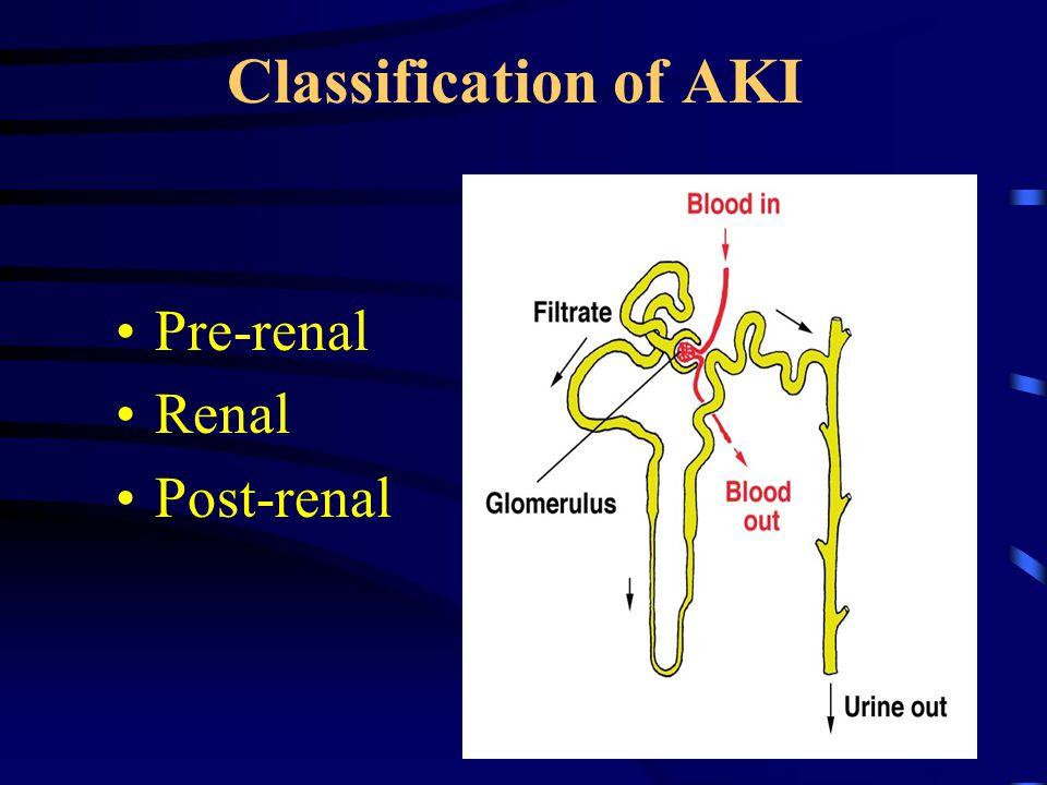 Classification of AKI Pre-renal Renal Post-renal