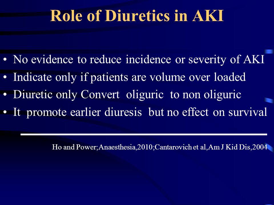 Role of Diuretics in AKI