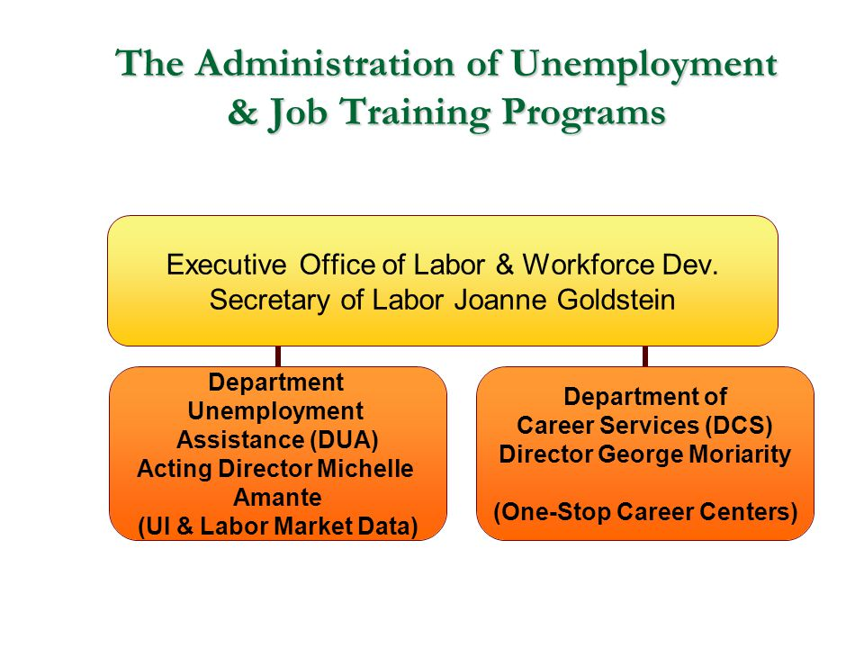 The Administration of Unemployment & Job Training Programs