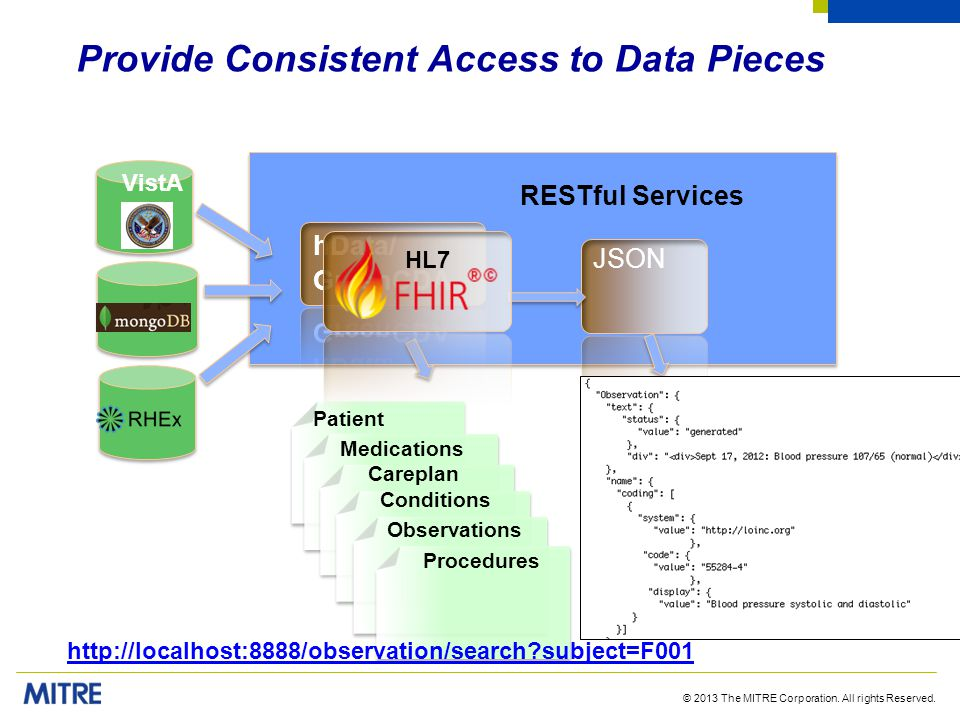 Provide Consistent Access to Data Pieces