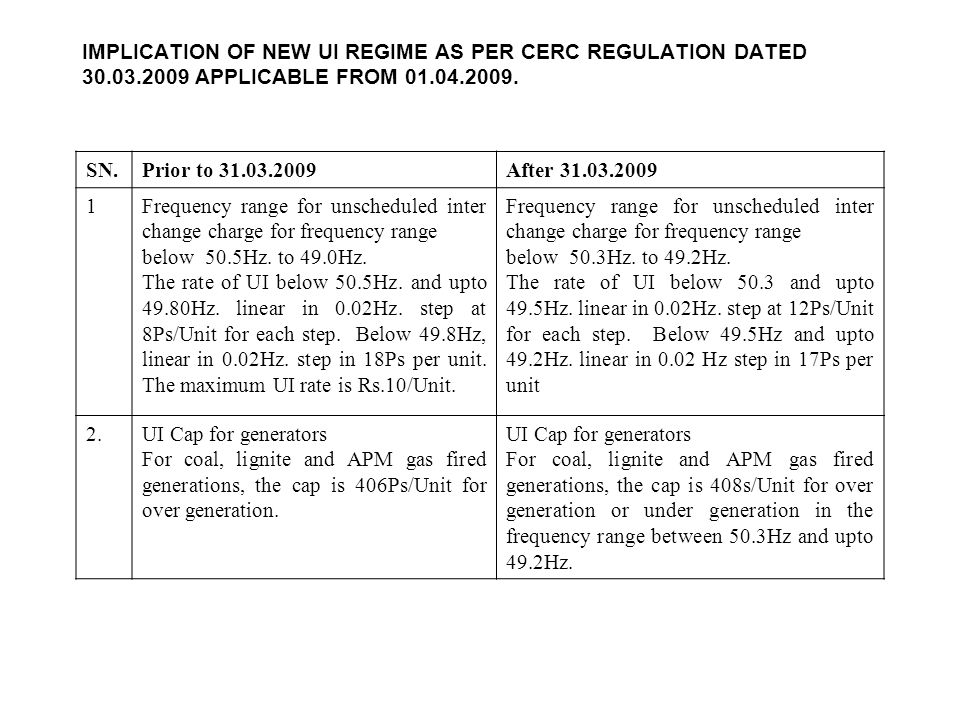 IMPLICATION OF NEW UI REGIME AS PER CERC REGULATION DATED 30. 03