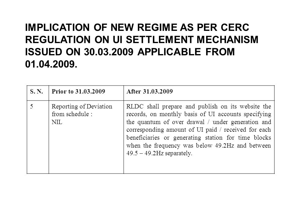 IMPLICATION OF NEW REGIME AS PER CERC REGULATION ON UI SETTLEMENT MECHANISM ISSUED ON 30.03.2009 APPLICABLE FROM 01.04.2009.
