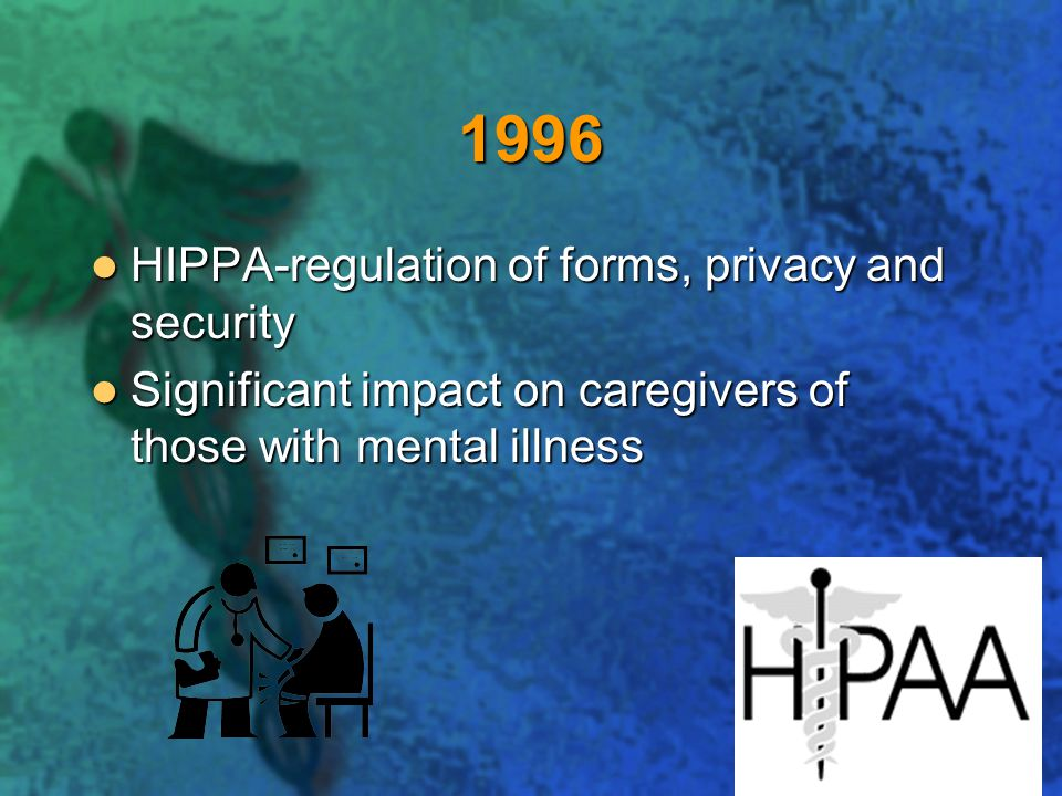1996 HIPPA-regulation of forms, privacy and security