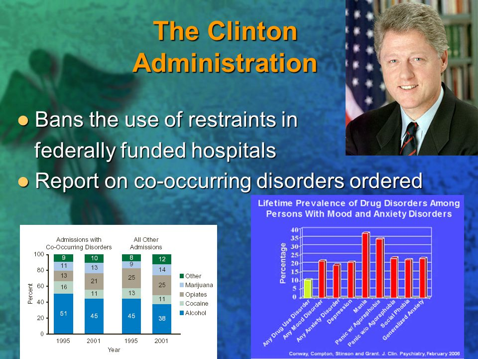 The Clinton Administration
