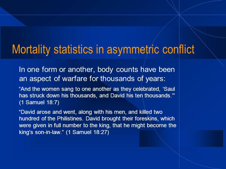 Mortality statistics in asymmetric conflict