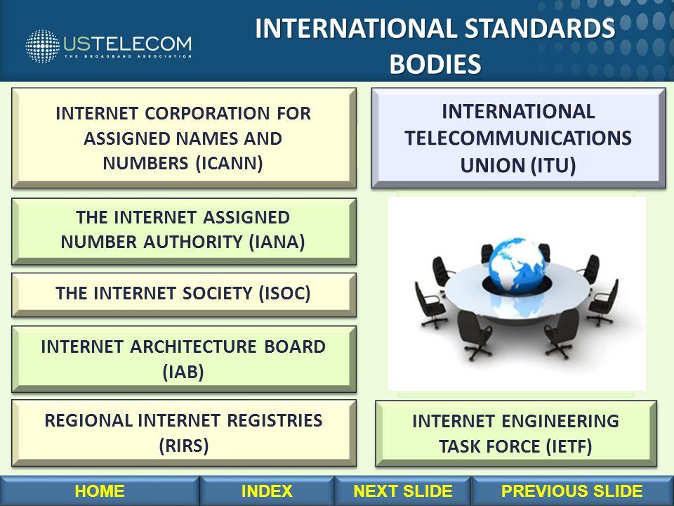 INTERNATIONAL STANDARDS BODIES