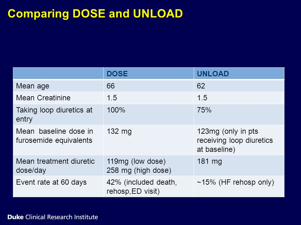 Comparing DOSE and UNLOAD