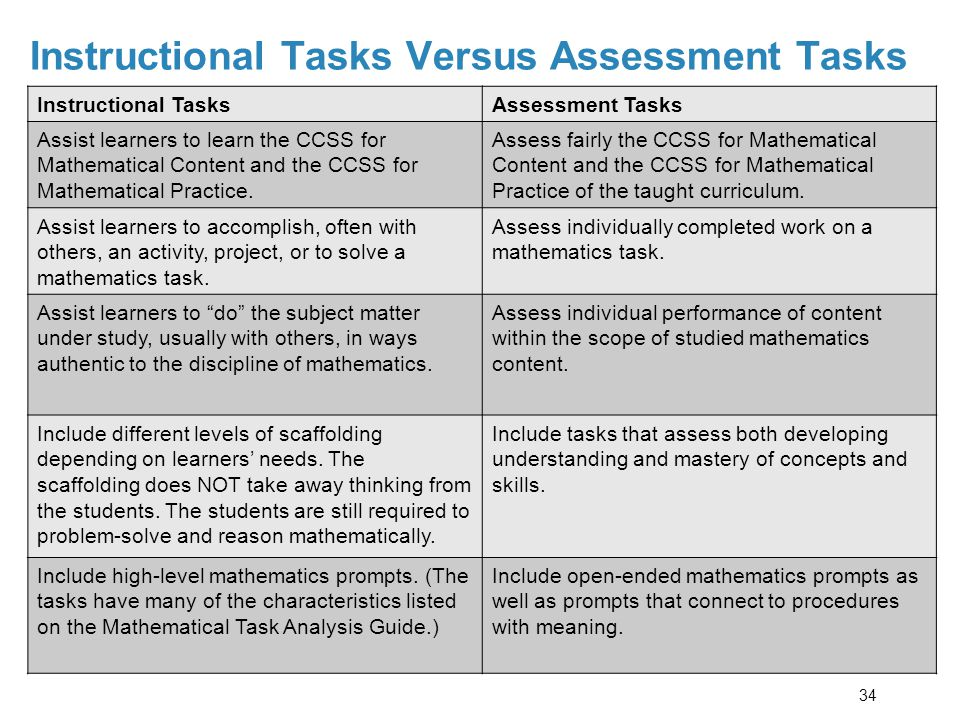 Instructional Tasks Versus Assessment Tasks