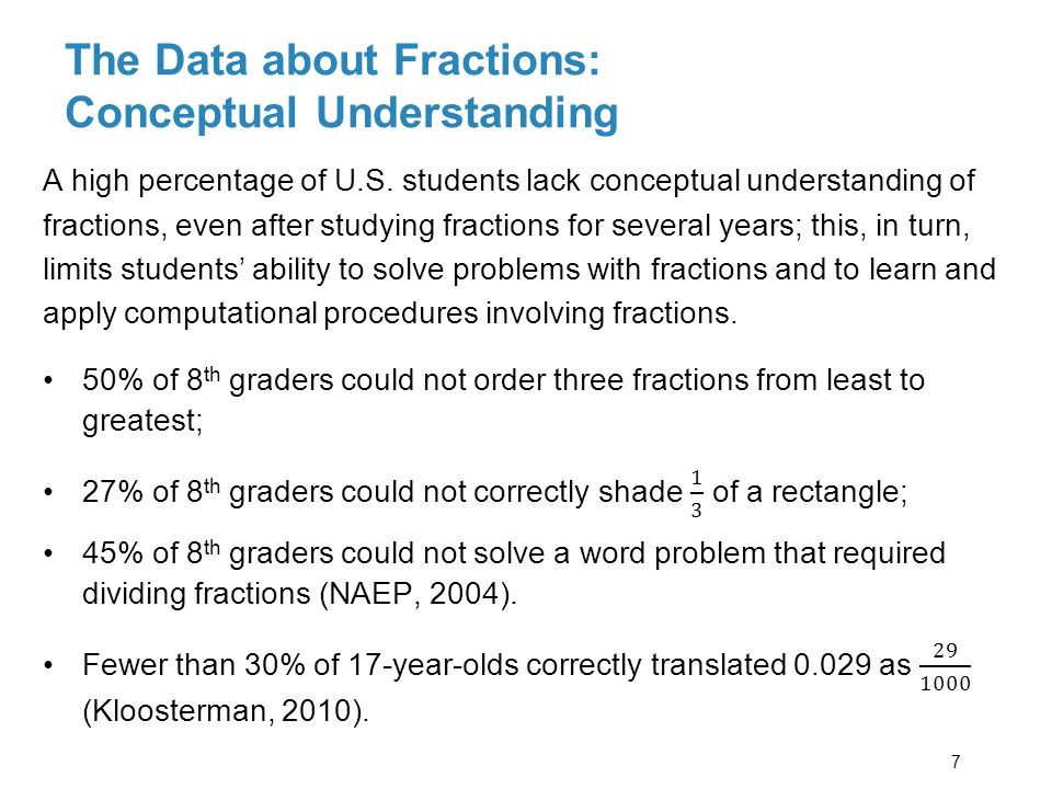The Data about Fractions: Conceptual Understanding
