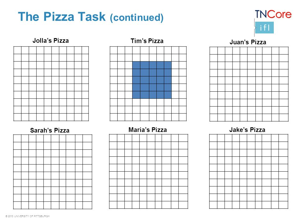 The Pizza Task (continued)
