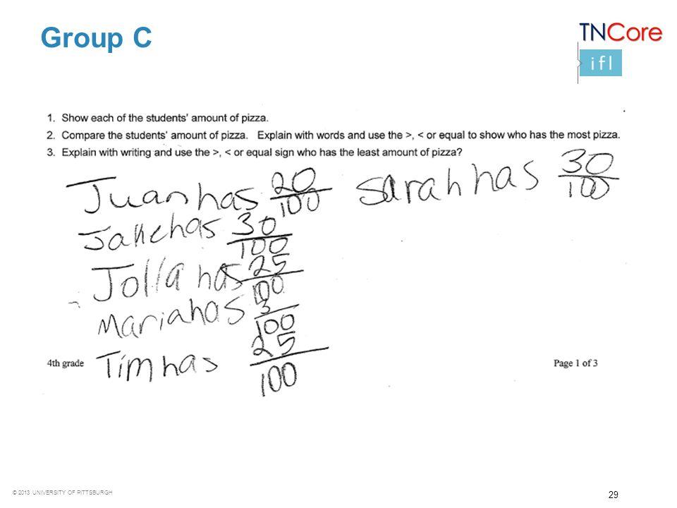 Group C Noticings and Wonderings: