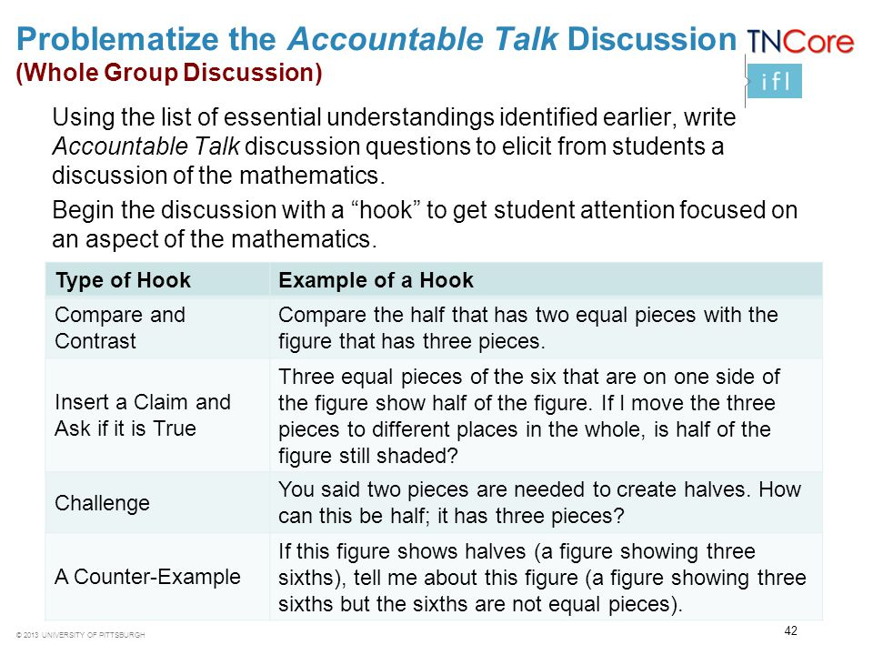Problematize the Accountable Talk Discussion (Whole Group Discussion)