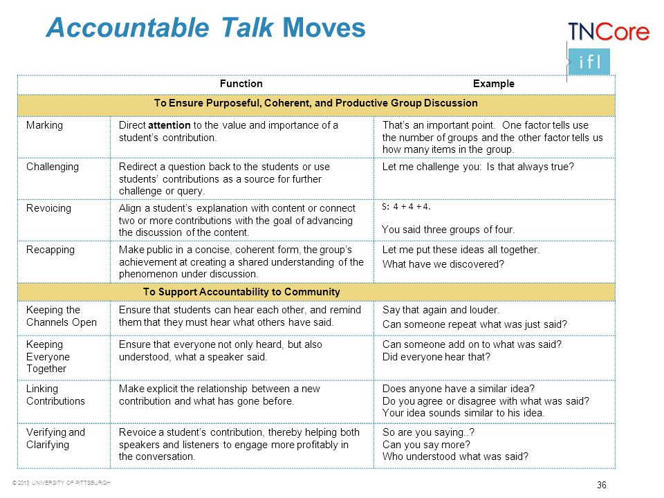 Accountable Talk Moves