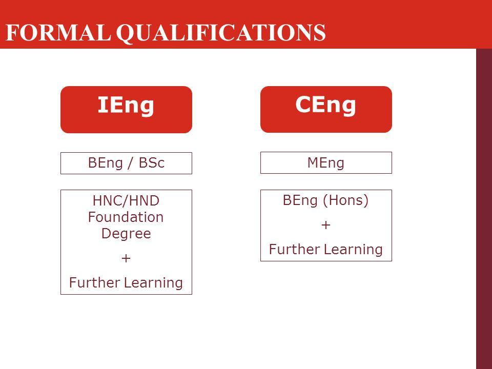 HNC/HND Foundation Degree