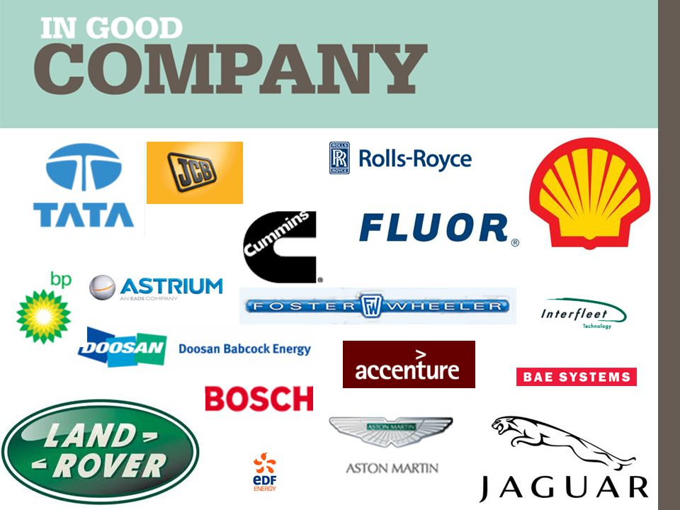 Here are a selection of the companies the Institution works with.