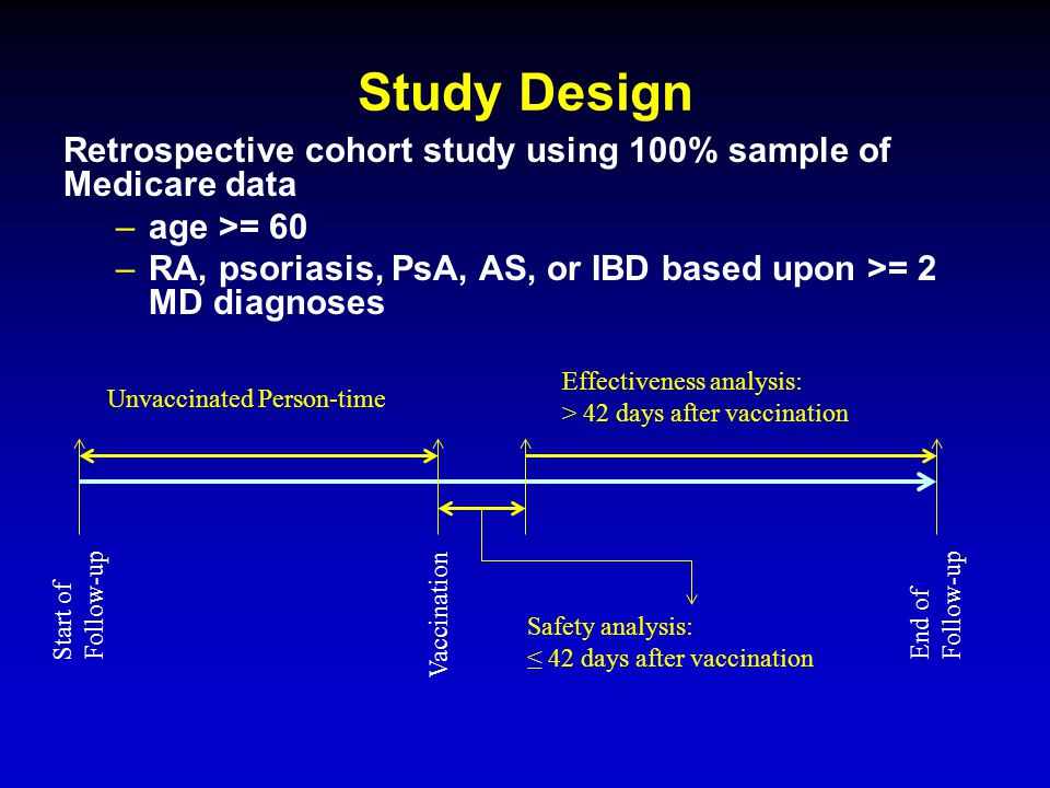 Study Design Retrospective cohort study using 100% sample of Medicare data. age >= 60. RA, psoriasis, PsA, AS, or IBD based upon >= 2 MD diagnoses.