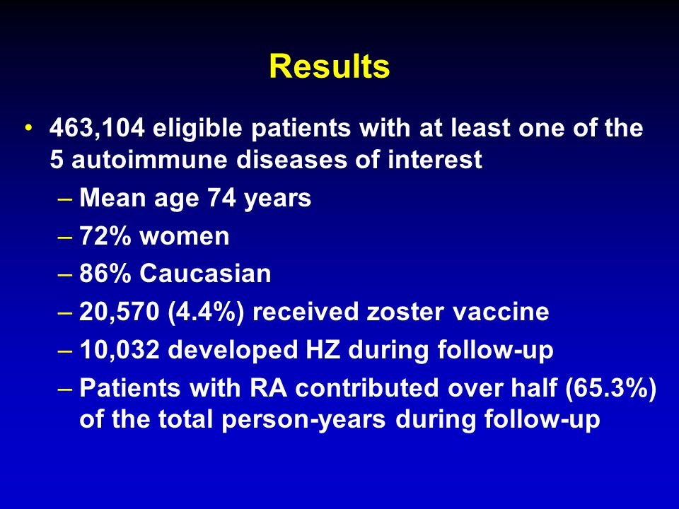 Results 463,104 eligible patients with at least one of the 5 autoimmune diseases of interest. Mean age 74 years.