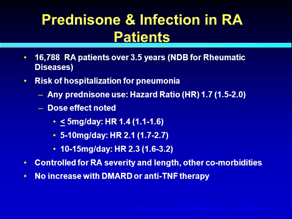 Prednisone & Infection in RA Patients