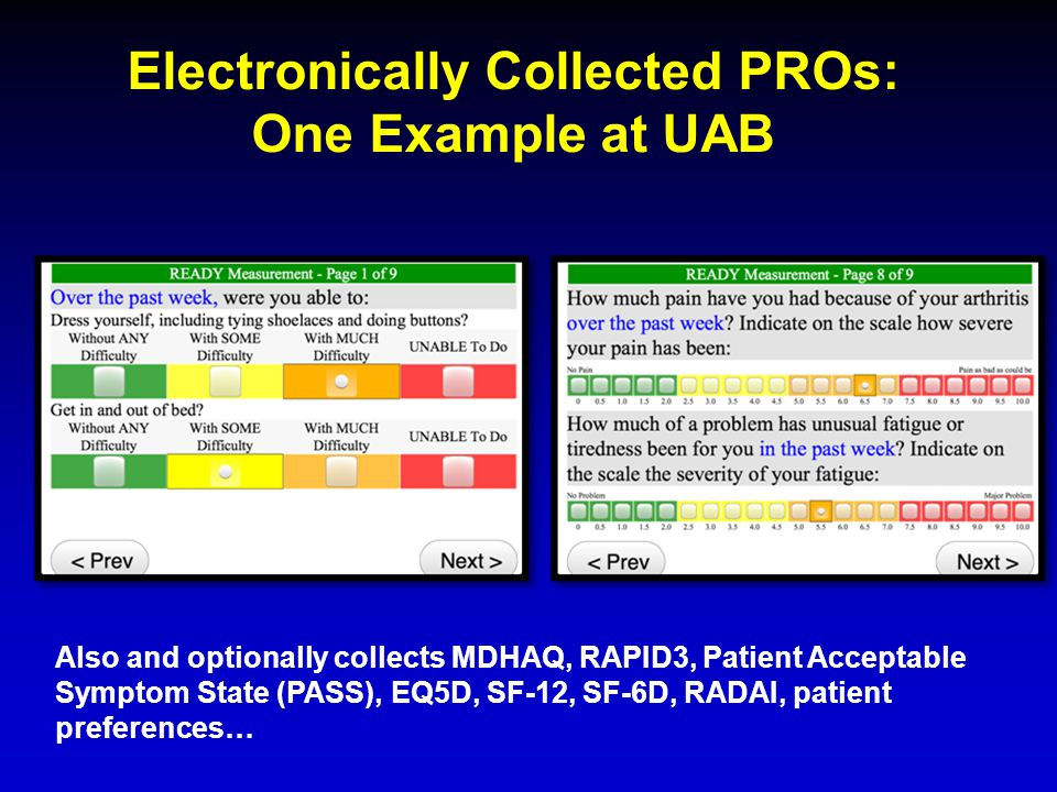 Electronically Collected PROs: One Example at UAB