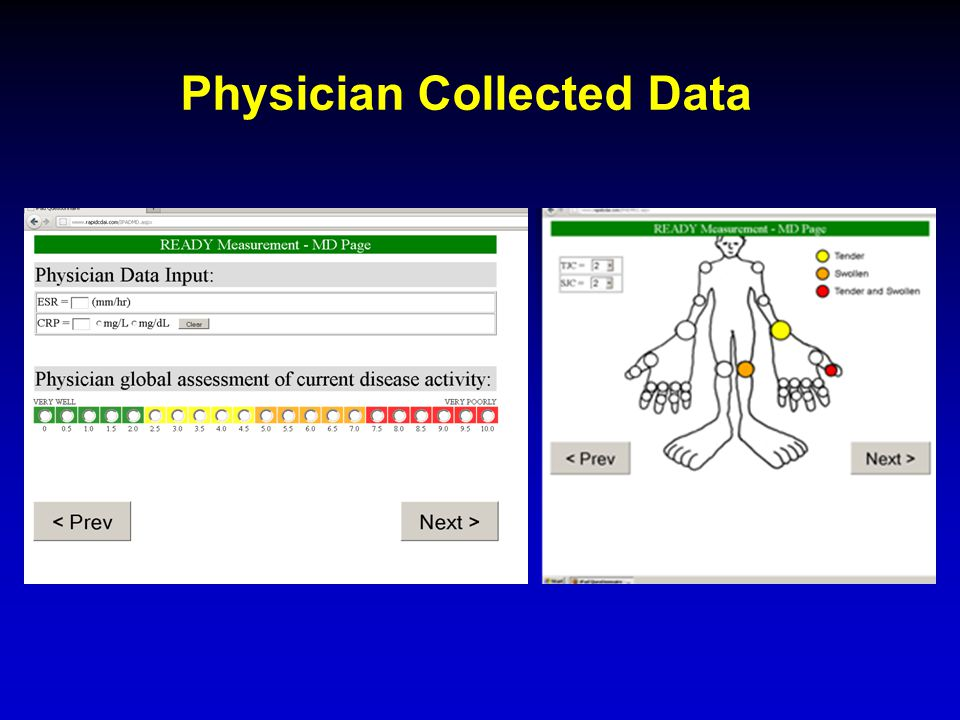 Physician Collected Data