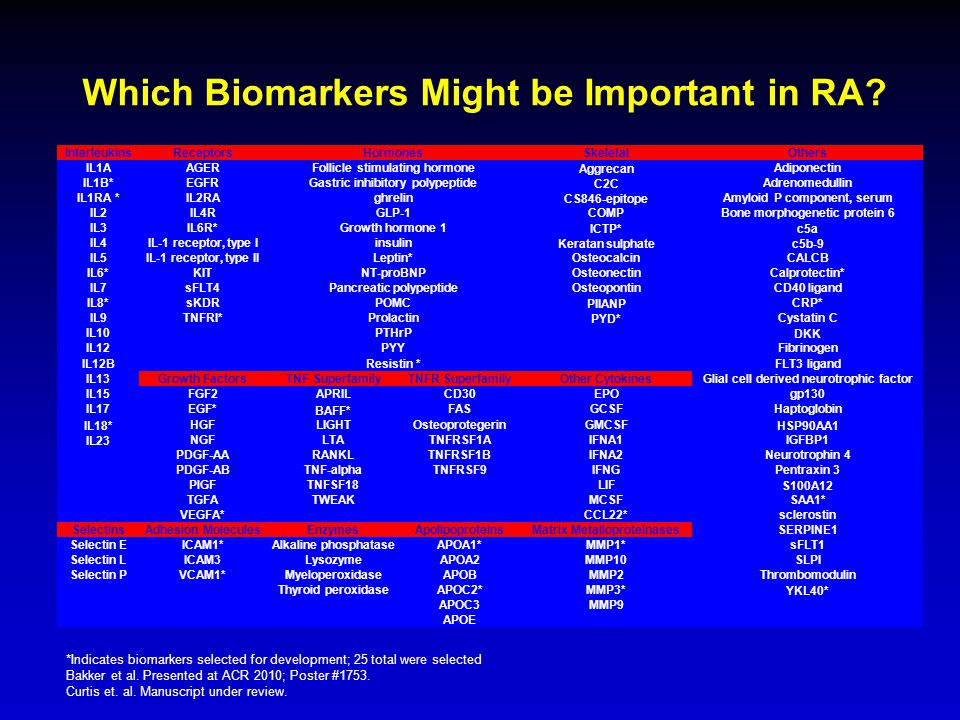 Which Biomarkers Might be Important in RA