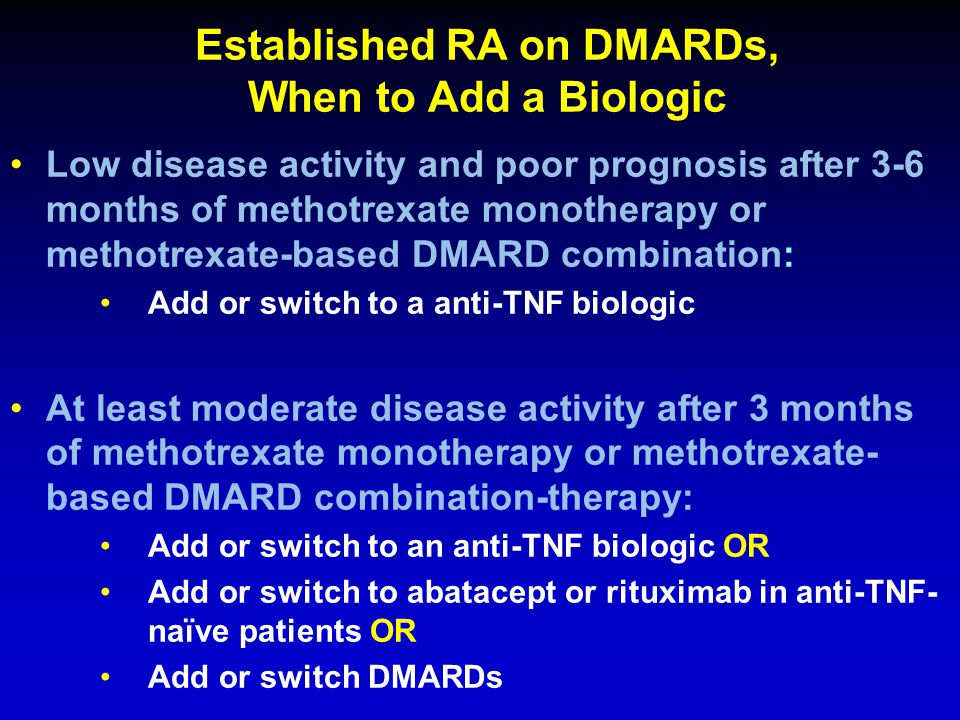 Established RA on DMARDs, When to Add a Biologic