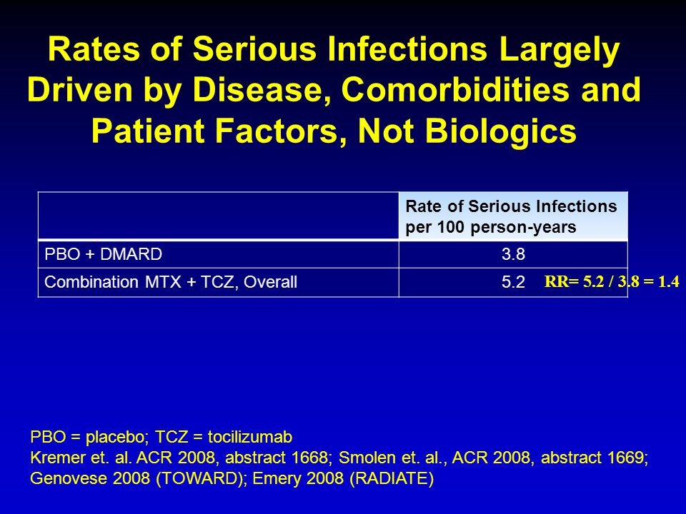 Rates of Serious Infections Largely Driven by Disease, Comorbidities and Patient Factors, Not Biologics