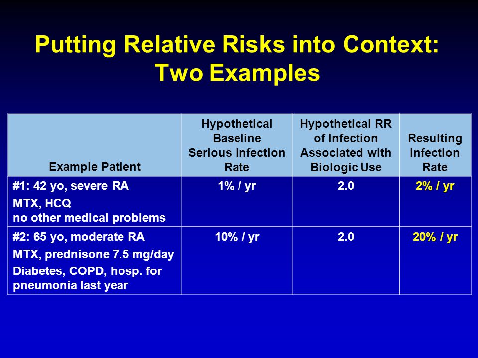 Putting Relative Risks into Context: Two Examples