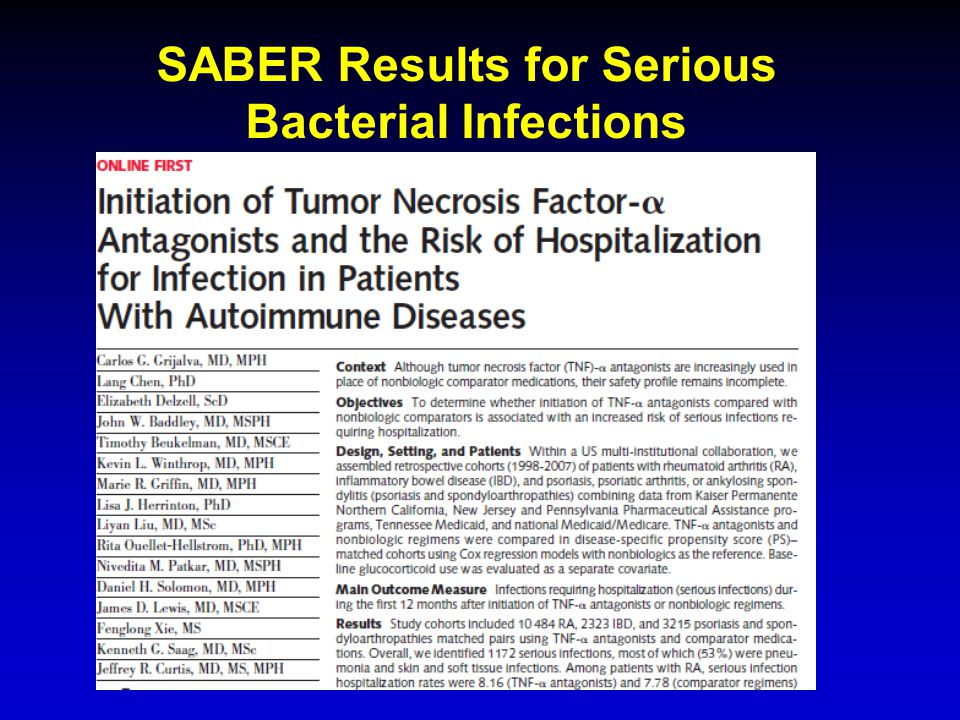 SABER Results for Serious Bacterial Infections