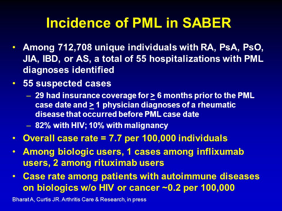 Incidence of PML in SABER
