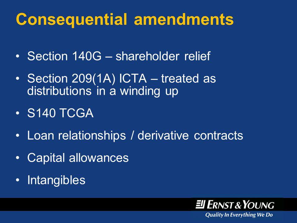 Consequential amendments