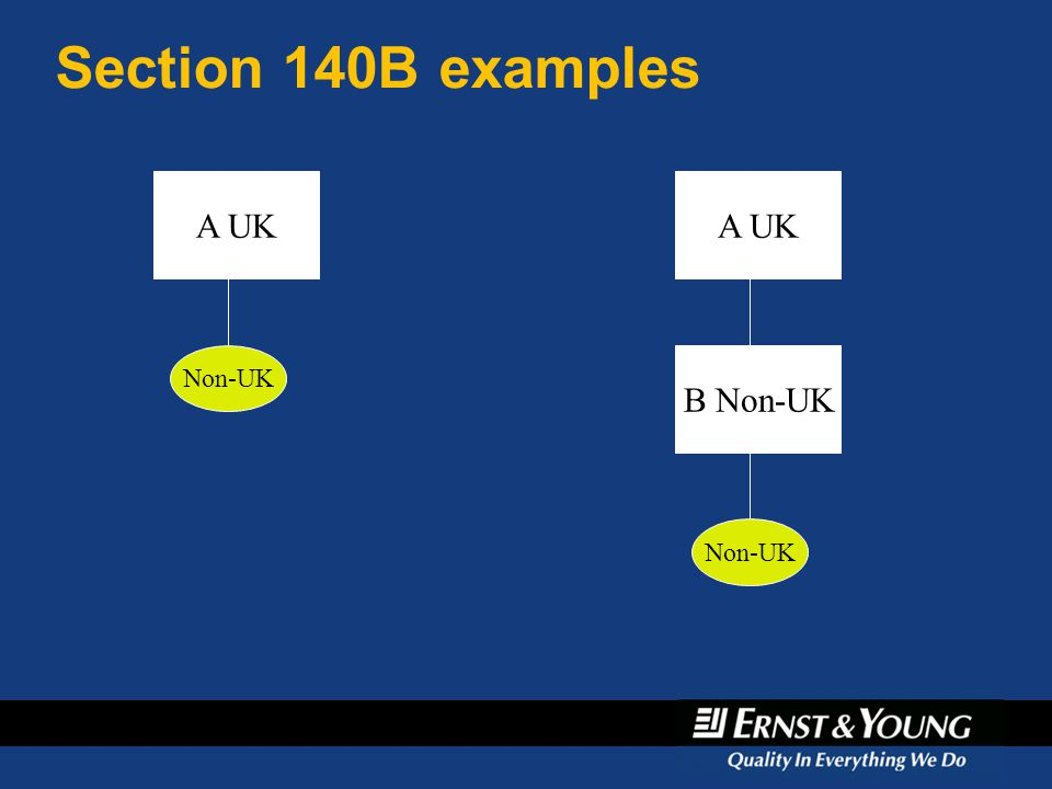 April 6, 2017 Section 140B examples A UK A UK Non-UK B Non-UK Non-UK