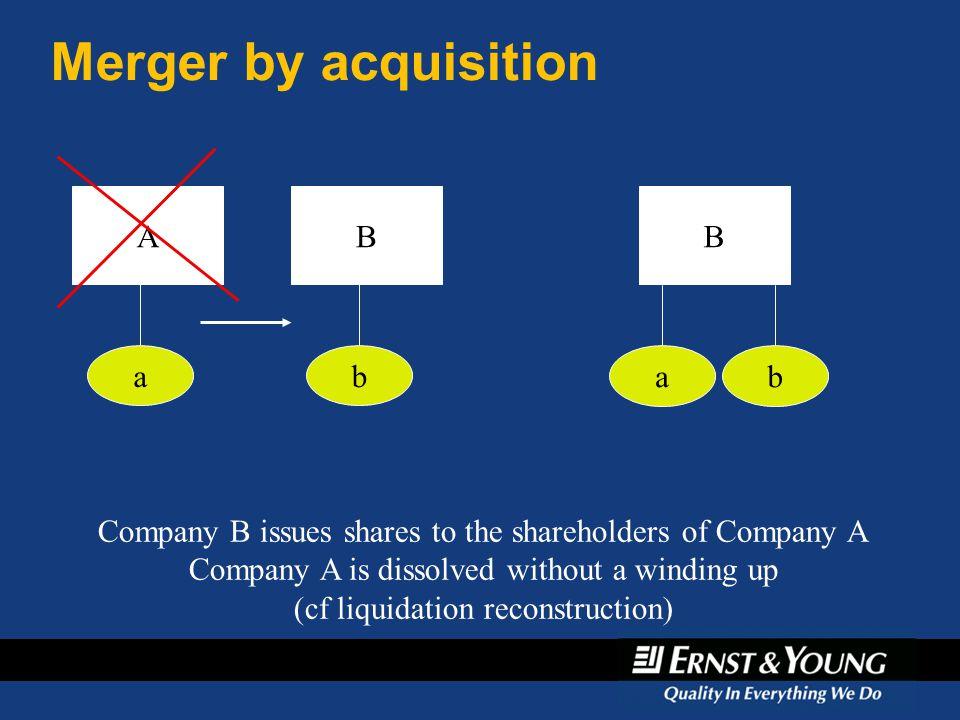 Merger by acquisition A B B a b a b