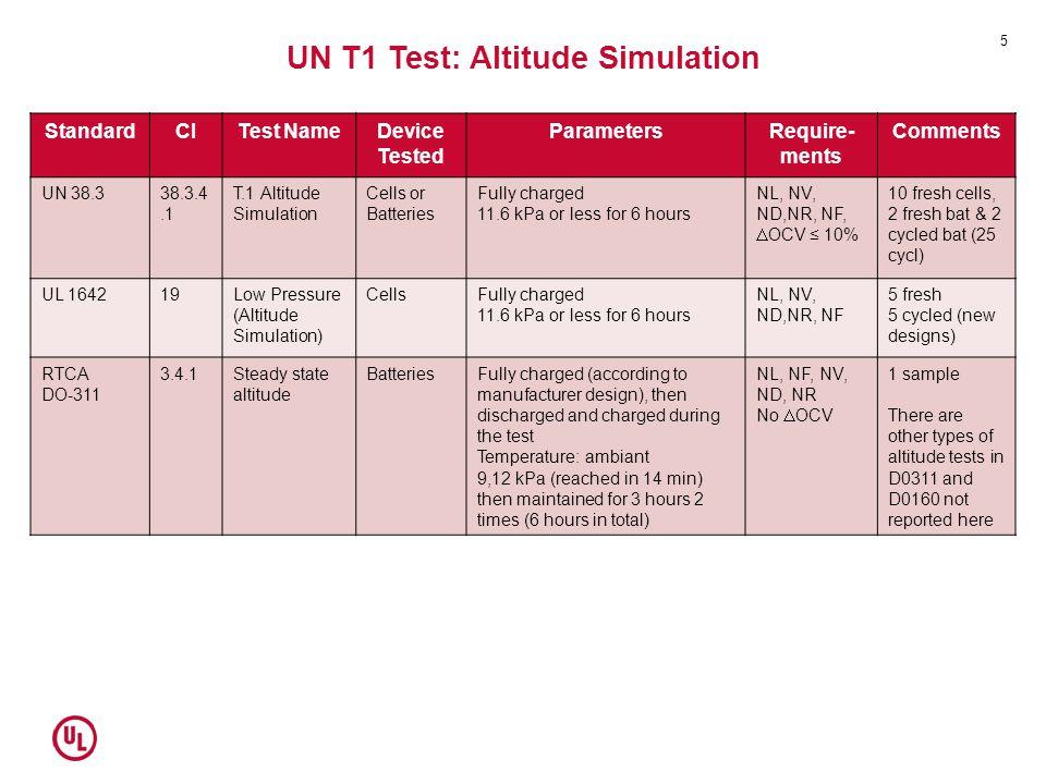 UN T1 Test: Altitude Simulation