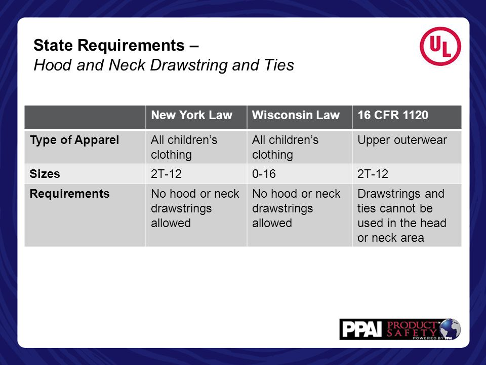 State Requirements – Hood and Neck Drawstring and Ties