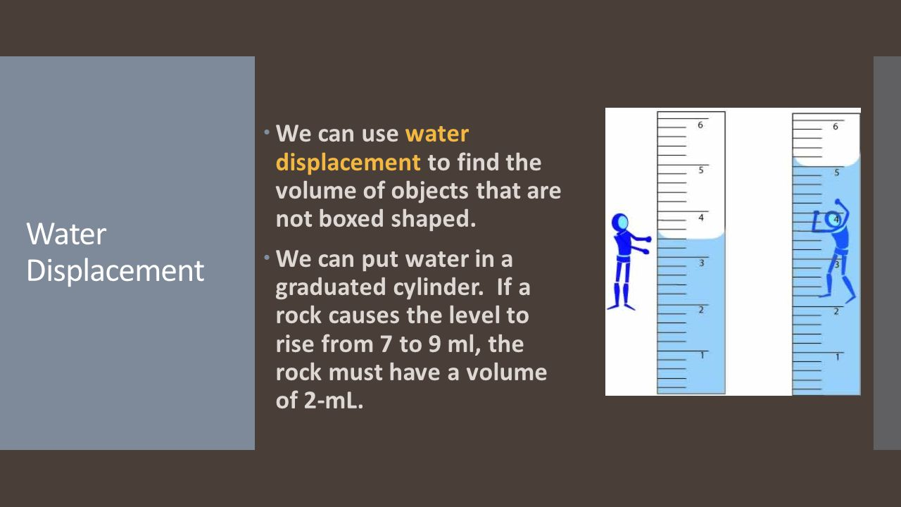 Water Displacement We can use water displacement to find the volume of objects that are not boxed shaped.