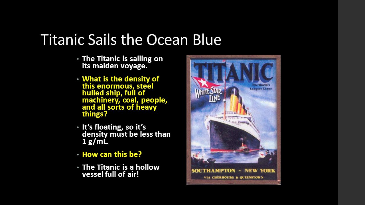 Titanic Sails the Ocean Blue