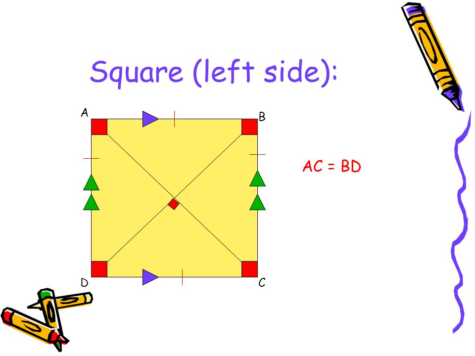 Square (left side): A B AC = BD D C