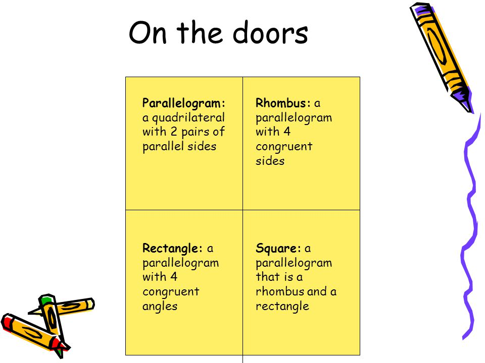 On the doors Parallelogram: a quadrilateral with 2 pairs of parallel sides. Rhombus: a parallelogram with 4 congruent sides.