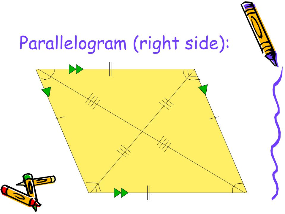 Parallelogram (right side):