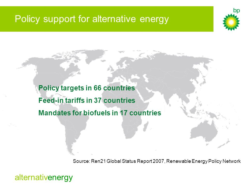 Policy support for alternative energy