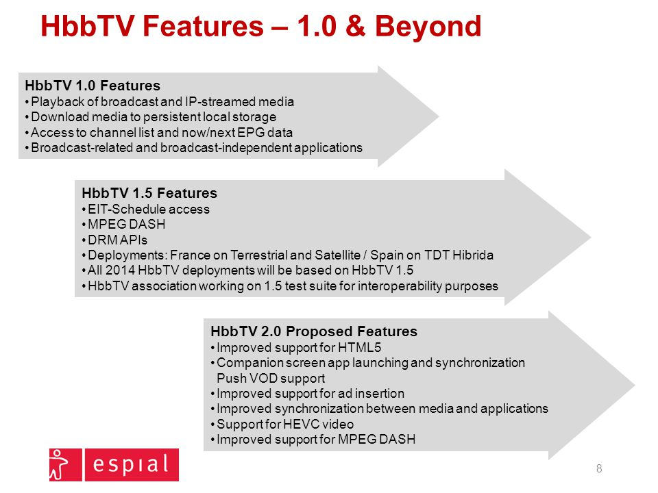 HbbTV Features – 1.0 & Beyond