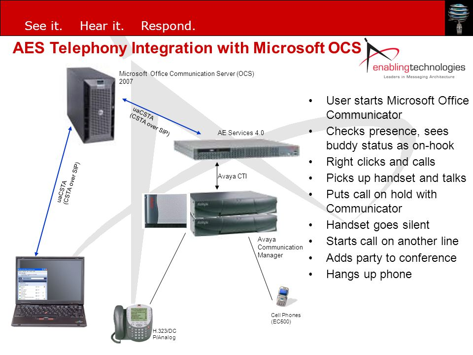 AES Telephony Integration with Microsoft OCS