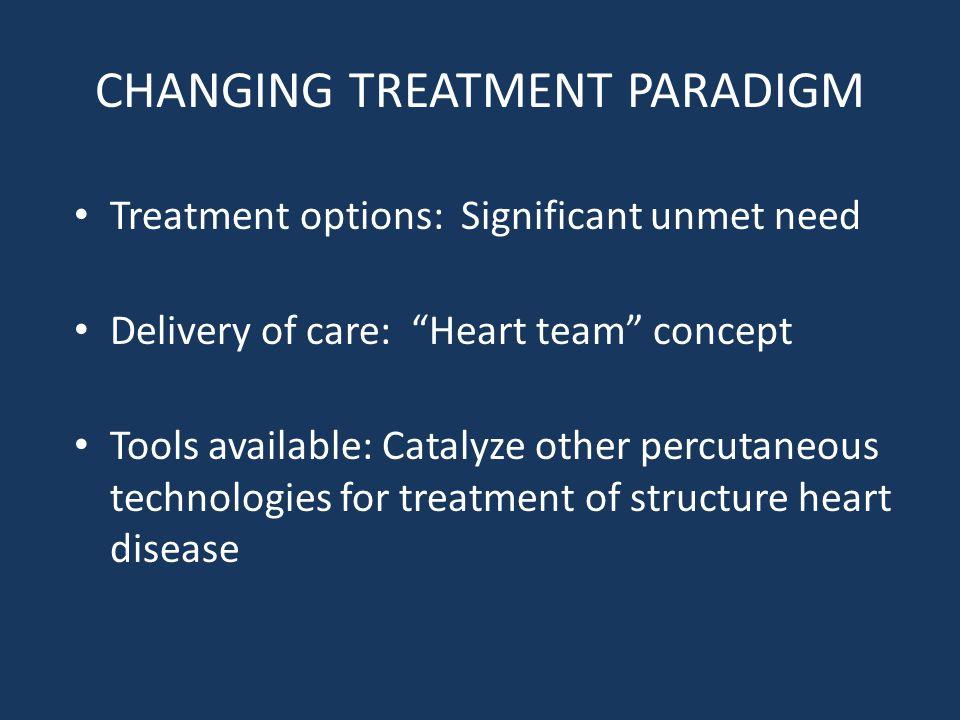 CHANGING TREATMENT PARADIGM