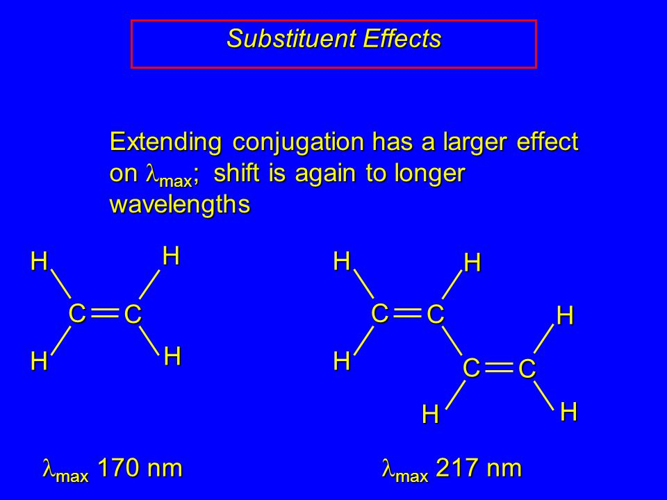 Substituent Effects Extending conjugation has a larger effect on lmax; shift is again to longer wavelengths.