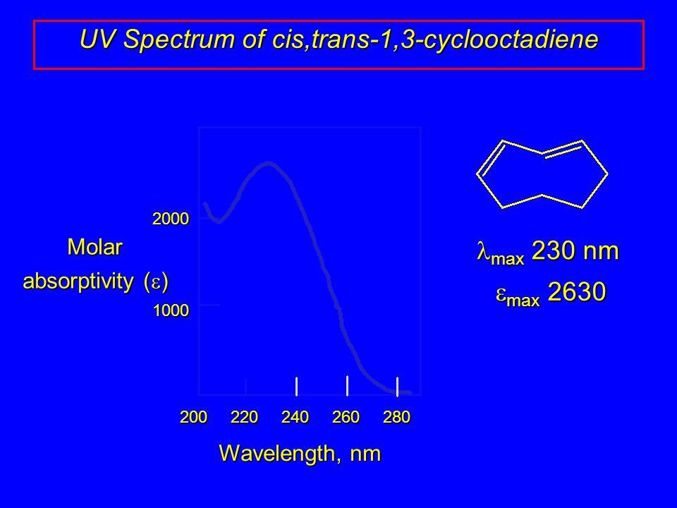 UV Spectrum of cis,trans-1,3-cyclooctadiene