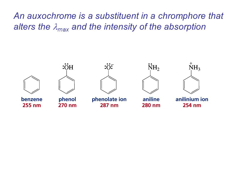 An auxochrome is a substituent in a chromphore that